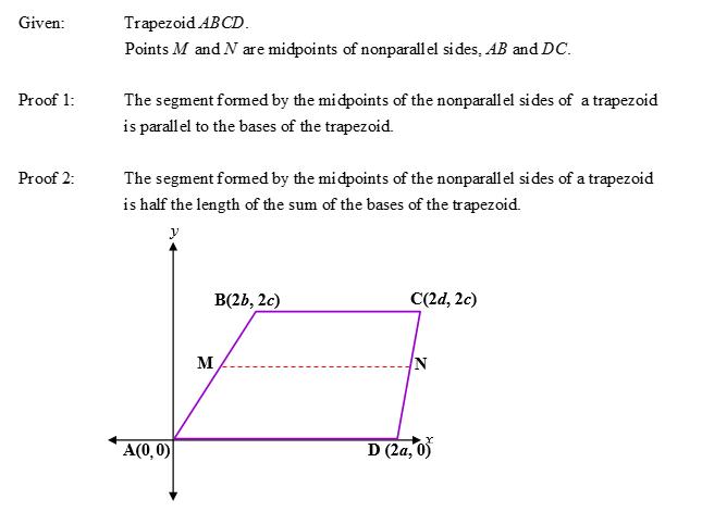 Homework help coorinate variable proof